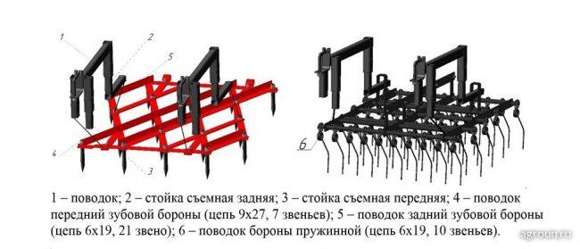 Сцепки бороновальные гидрофицированные СШГ-12, СШГ-16, СШГ-22, БПП-12, БПП-16, БПП-22